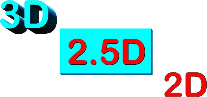 3D, 2.5D, 2D