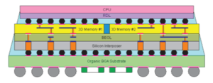 graphics-processor-diagram